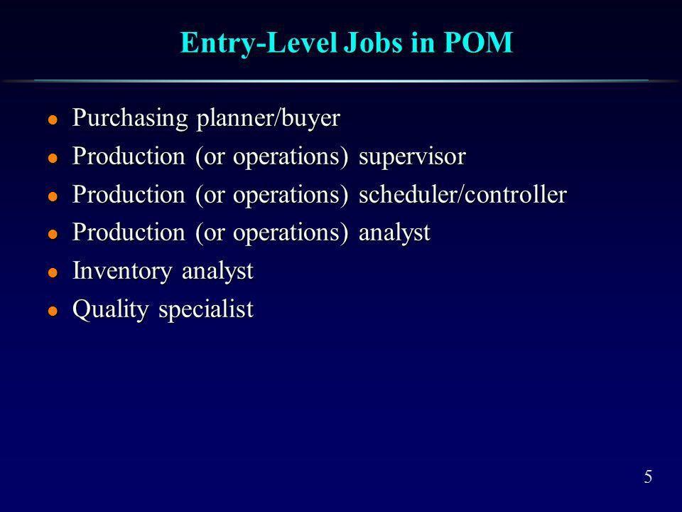 inventory analyst at vox media. best financial analyst resume ...