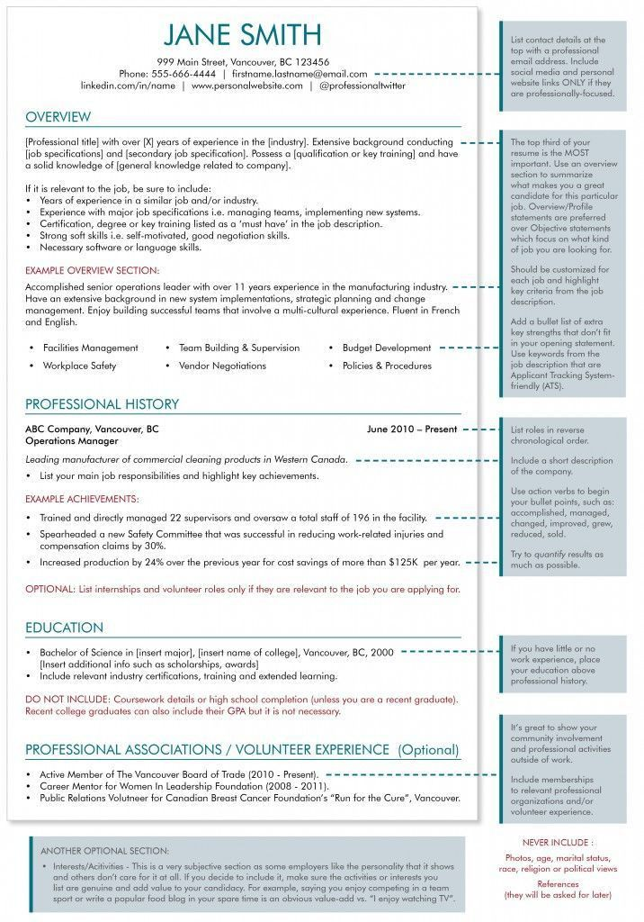 646 best Other images on Pinterest | Job search, Resume examples ...