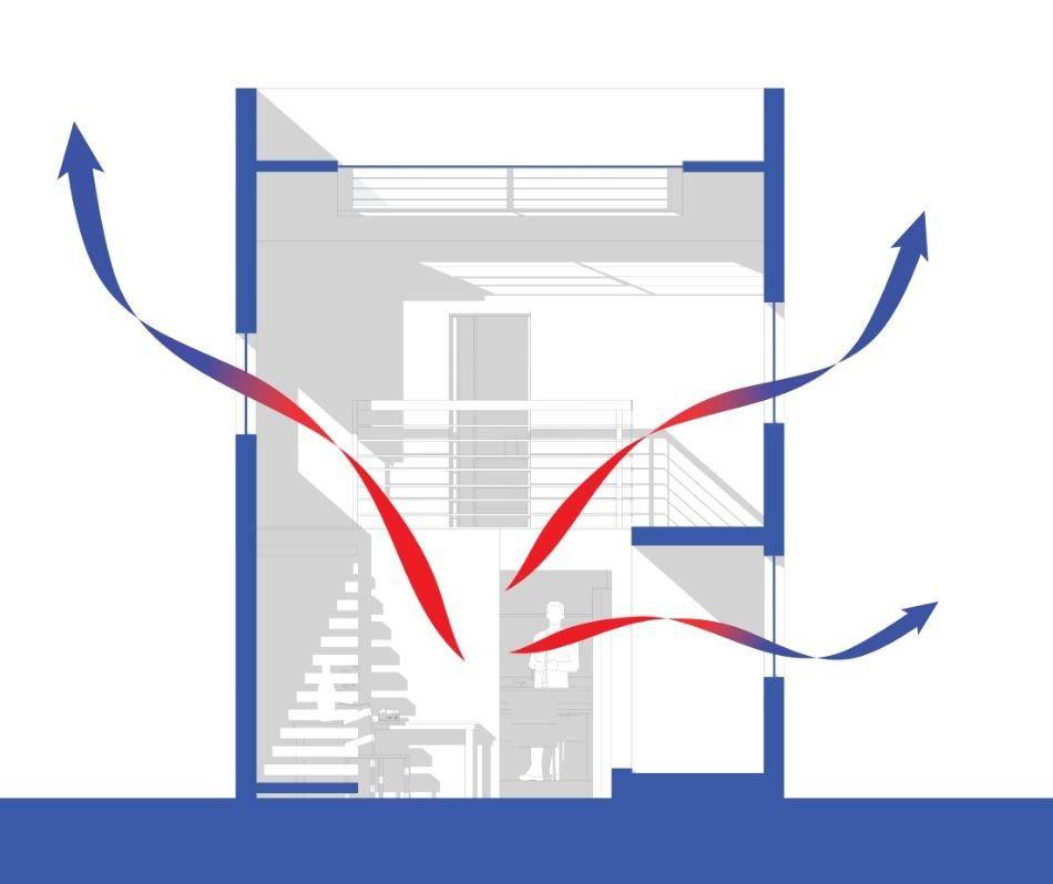 Heat Energy Flows in Buildings   Sustainability Workshop