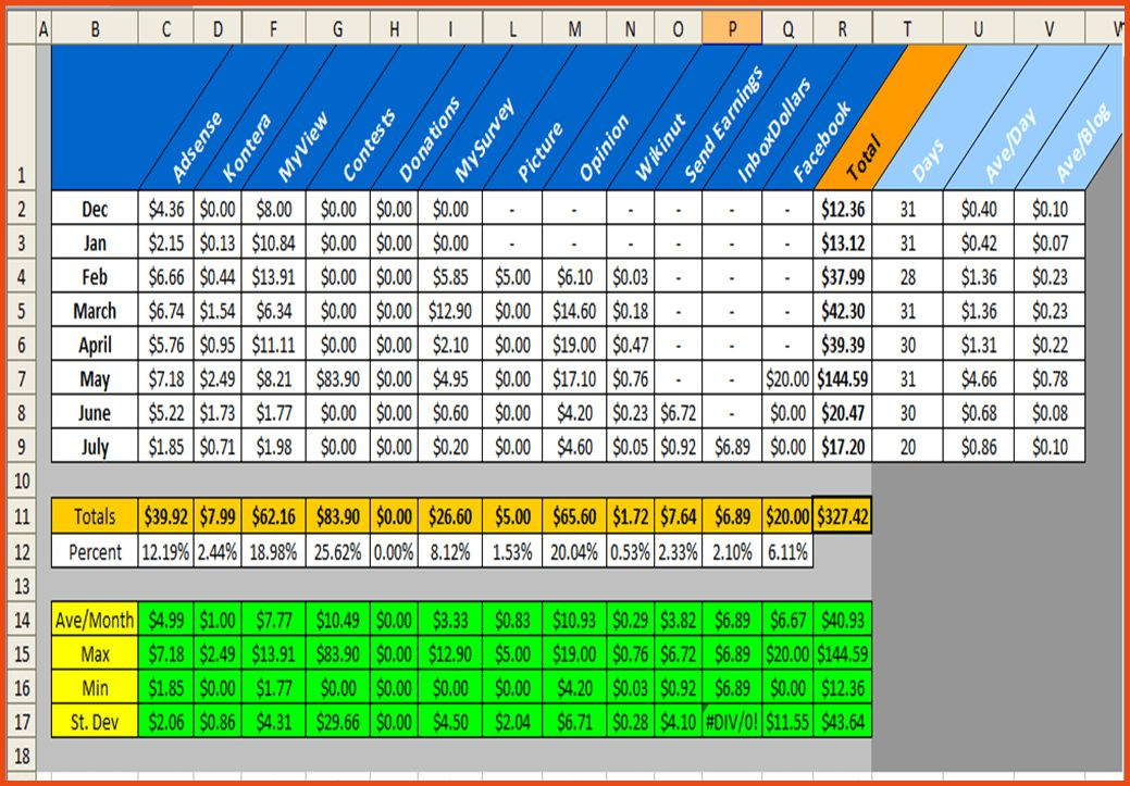 Excel Spreadsheet Template.sales Commission Template Fixed Margin ...