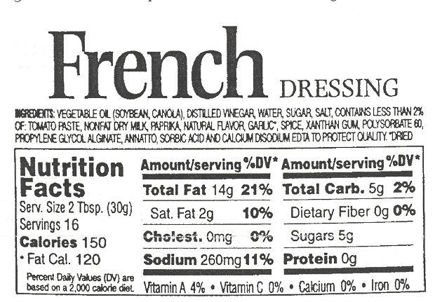 Food Ingredients Labels: A Primer on Regulations