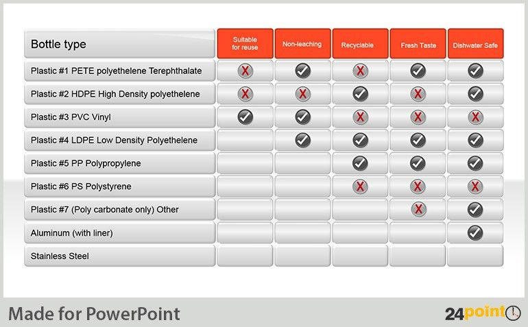 Let Comparison Tables do the Talk in Your PowerPoint Presentation ...
