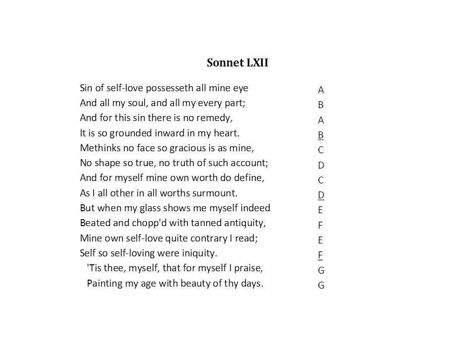 A Sonnet: Be the Shakespeare--High School Writing Prompt
