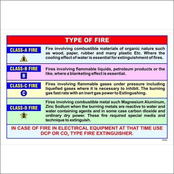 Fire Training Chart Archives - Niyati Enterprise