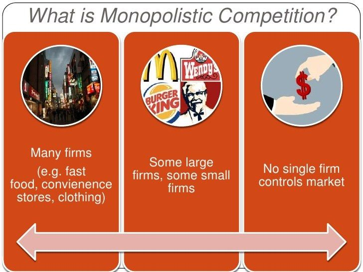 Monopolistic Competition in Homecare Manufacturing Sector | the ...