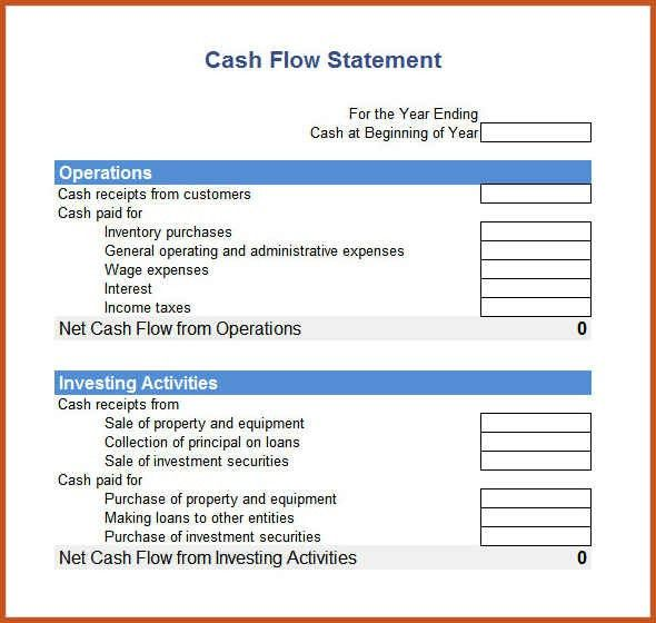 cash flow statement example | sop example