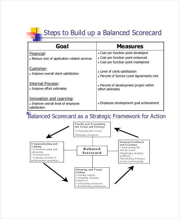 9+ Balanced Scorecard Templates – Free Sample, Example Format ...