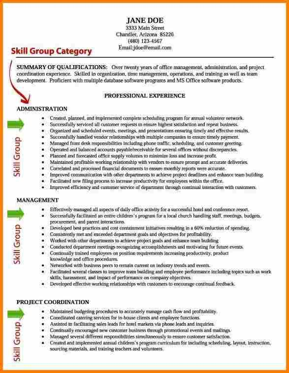Skill Example For Resume. Professional Skills To Put On A Resume ...