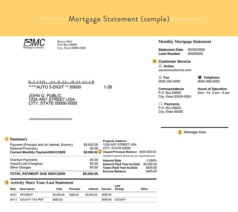 Know Your Mortgage Statement - Framework