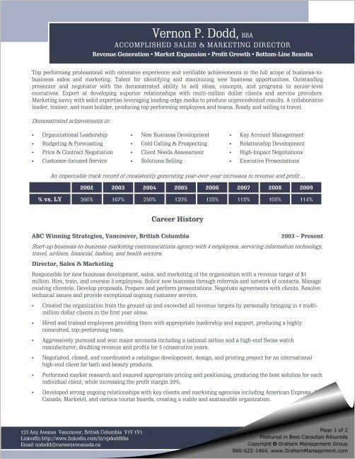 Sales & Marketing Director Resume - Sharon Graham