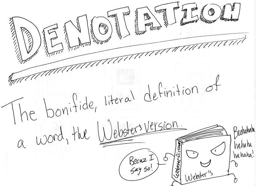 Opinions on Denotation