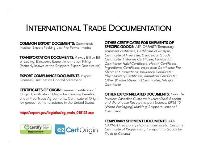 International Trade Orientation 2013