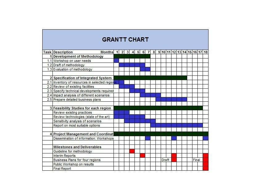 T Chart Template Free - Contegri.com