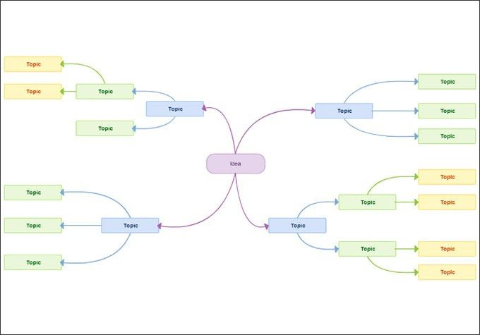 Mind Map Template - 10 Free Mind Map, Mind Map Art Templates ...