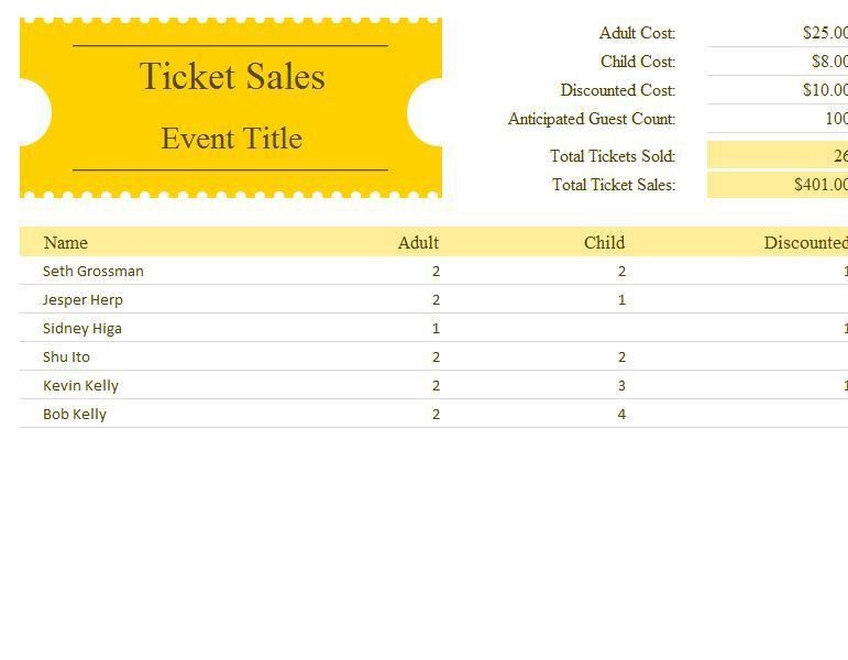 Ticket Sales Template » Template Haven