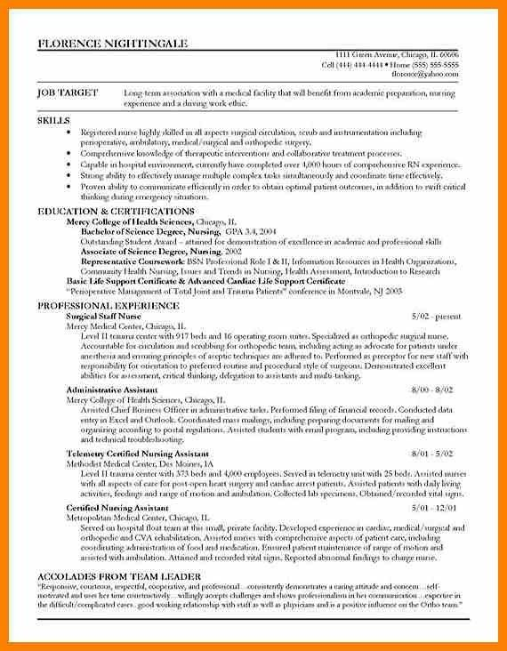 Sample resume medical surgical nurse