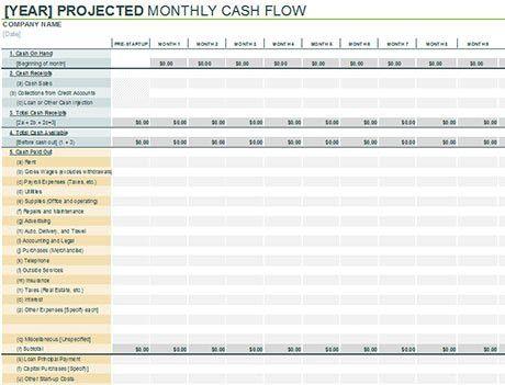 3 Free Cash Flow Projection Excel Templates