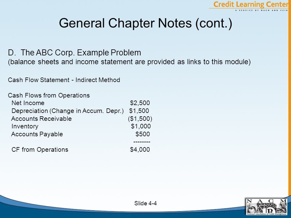 Financial Statement Analysis I: Chapter 4 ©NACM. General Chapter ...