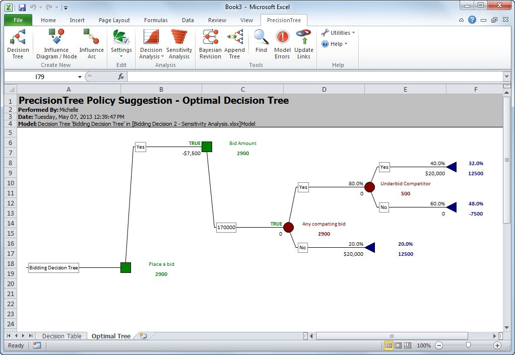 PrecisionTree: Decision Making with Decision Trees & Influence ...