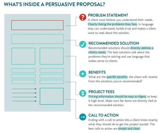 Top 25+ best Business proposal ideas ideas on Pinterest | Business ...