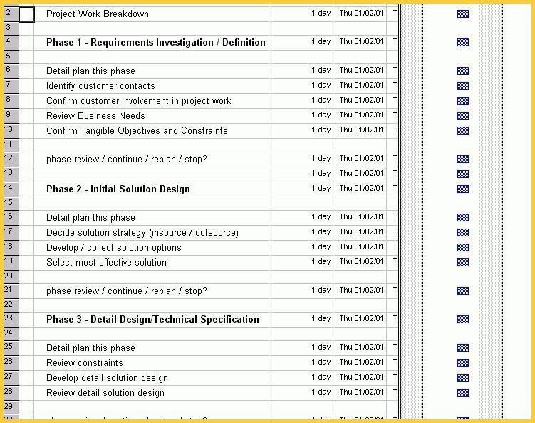 Develop a Work Breakdown Structure