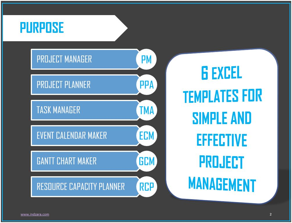 Free Excel Templates | Project Management, Small Business, HR & more