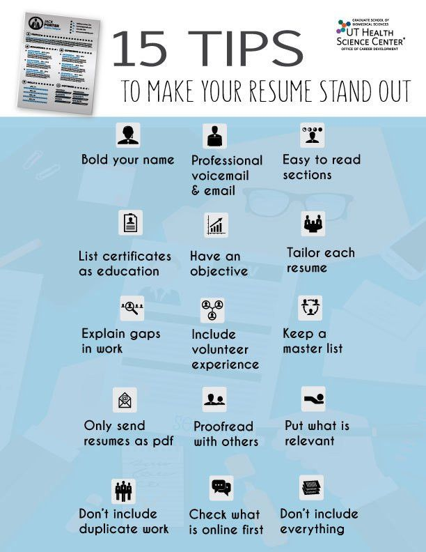 Top 15 Tips To Help Your Resume Stand Out | Graduate School of ...