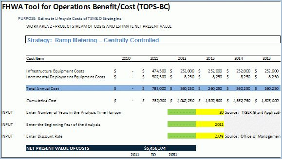 Operations Benefit/Cost Analysis Desk Reference - Chapter 5 ...