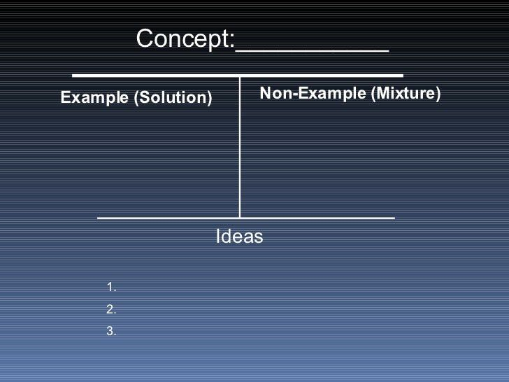Mixtures: Examples and Non-Examples