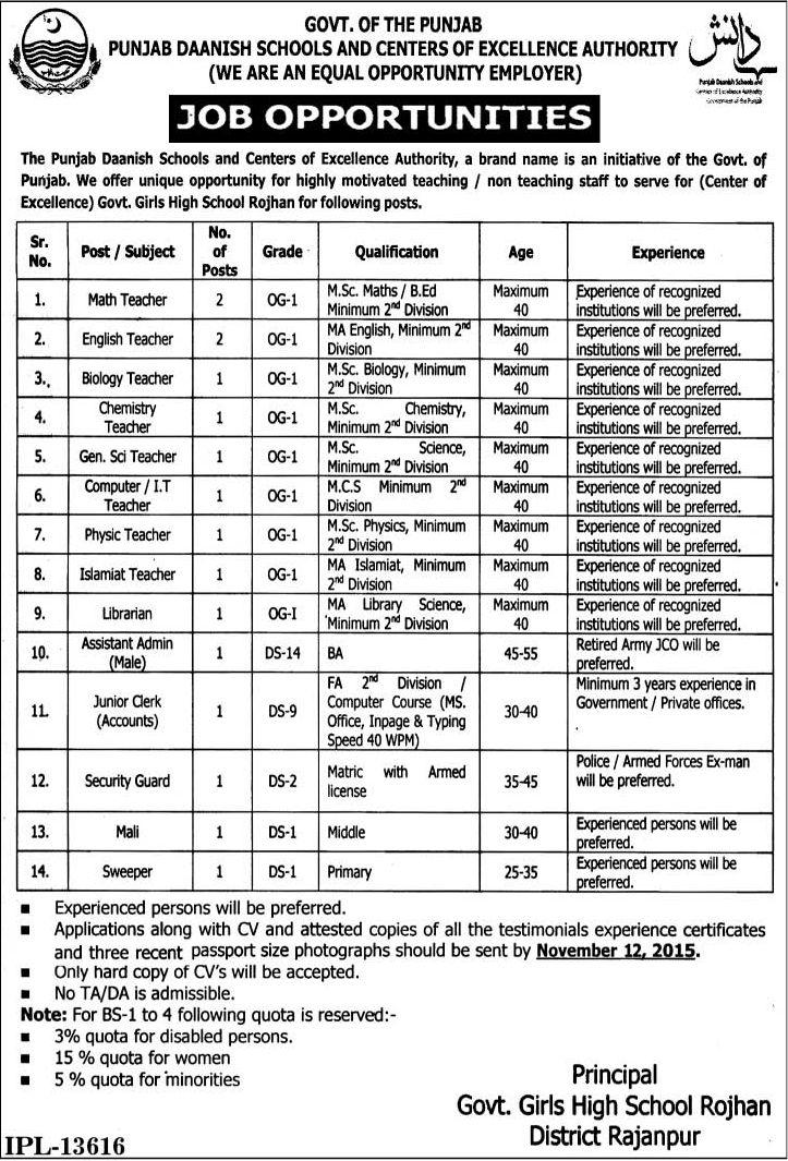 Teachers Required at Daanish School Rajanpur
