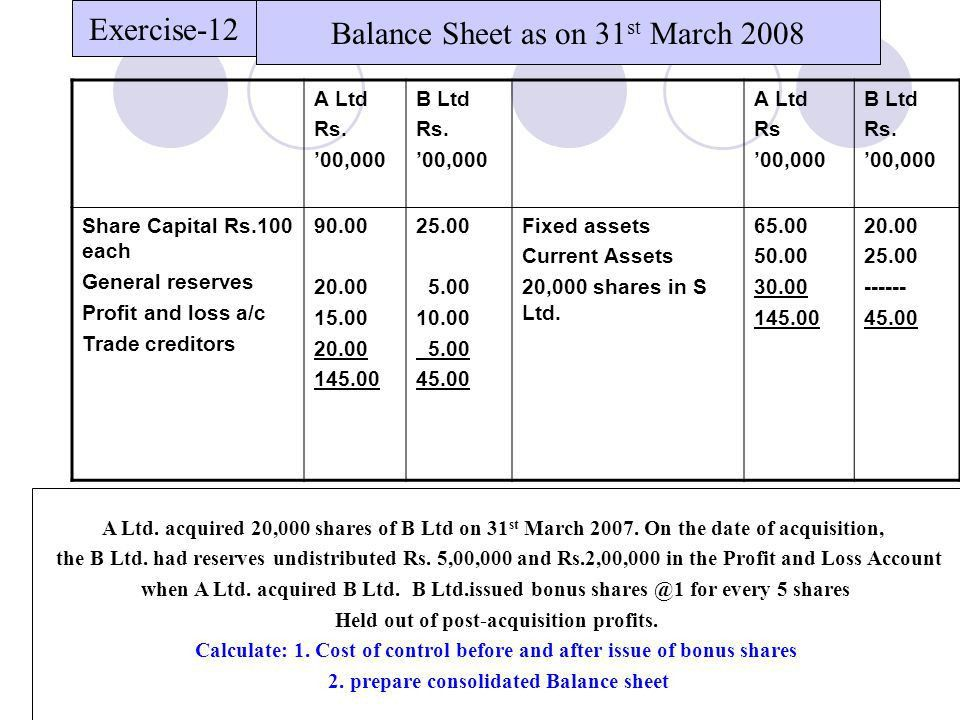 Holding company Accounts and Preparation of consolidated balance ...