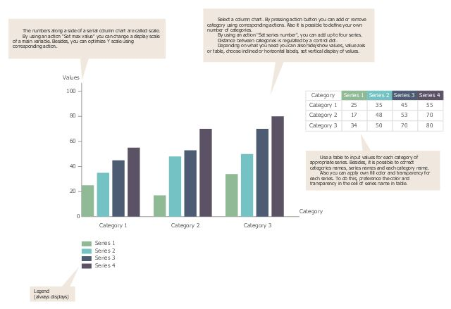 Bar chart - Template | Timeline Diagrams | Management Area ...