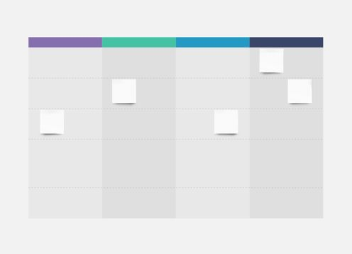 User story map | Example and Template