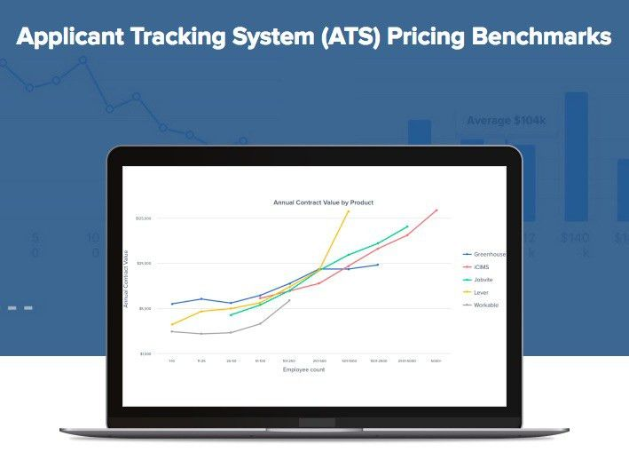 Applicant Tracking System Pricing | The Magnet || presented by Ongig