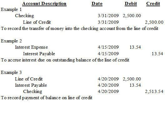 Line of Credit | Nonprofit Accounting Basics