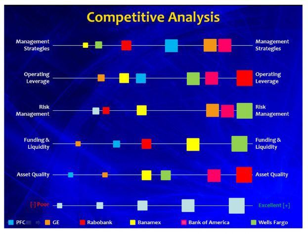 competitor analysis this is example data representing competitor ...