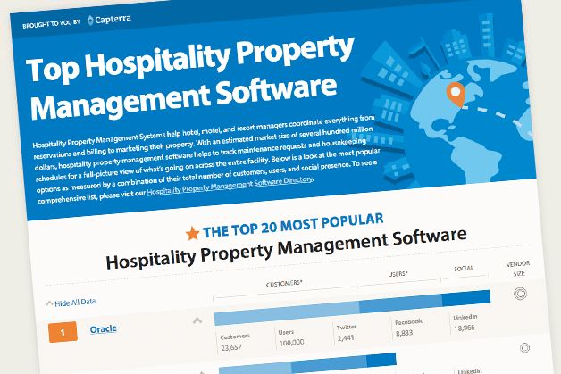 6 Hotel Management Tips for New Hospitality Managers