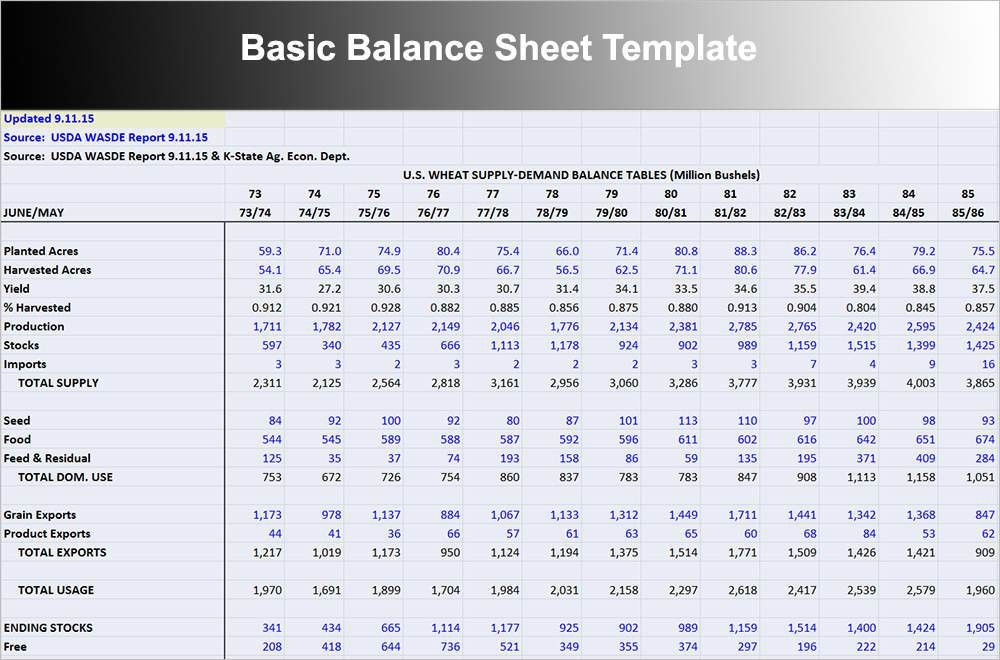 Free Profit And Loss Template Finance Sheet Excel Profit Loss ...