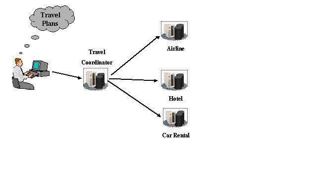Tentative Hold Protocol Part 1: White Paper