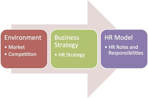 HR Roles and Responsibilities - HRM Guide