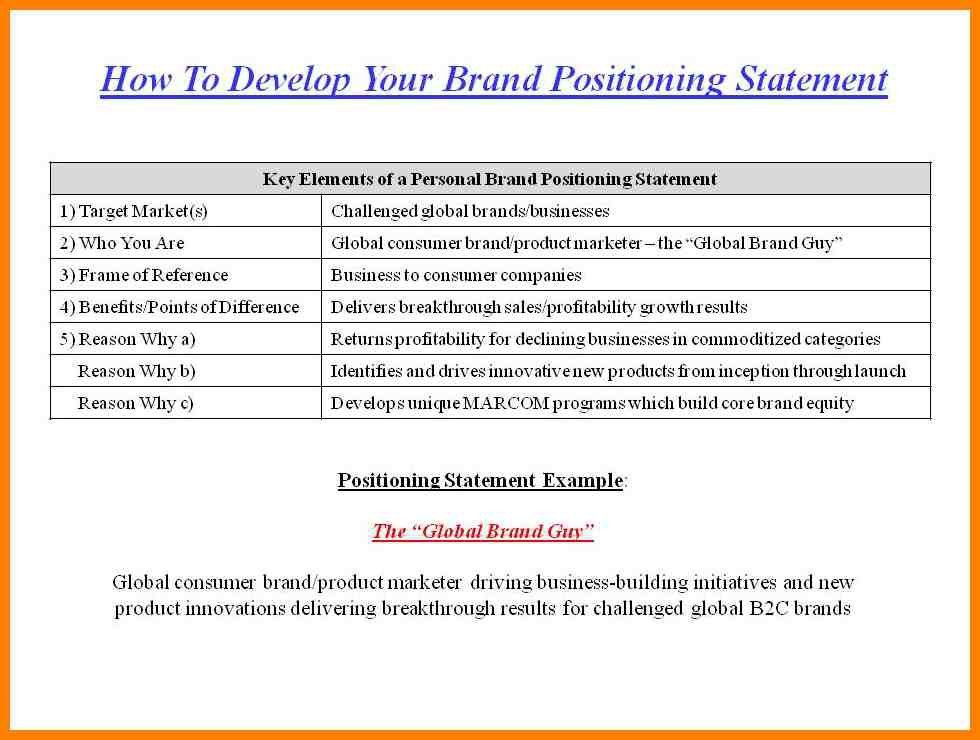 5+ brand positioning statement examples | dialysis-nurse