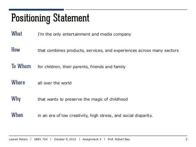 Analysis of the Disney Brand