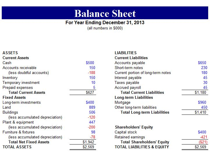 Balance Sheet Software Free Balance Sheet Template Excel ...