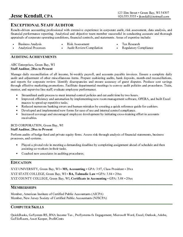 Resume External Auditor Resume. Internal Auditor Resume Samples ...