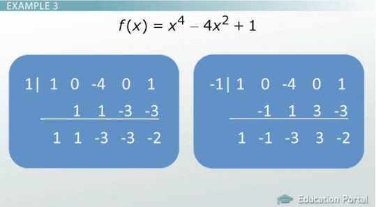 Finding Rational Zeros Using the Rational Zeros Theorem ...