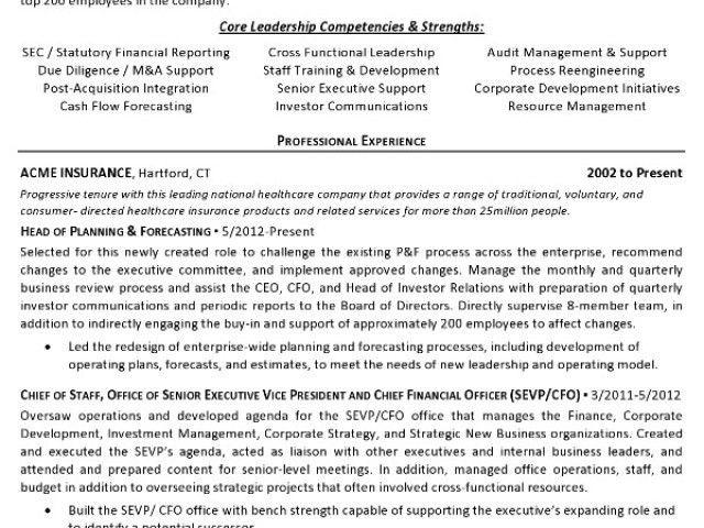 cfocontroller resume