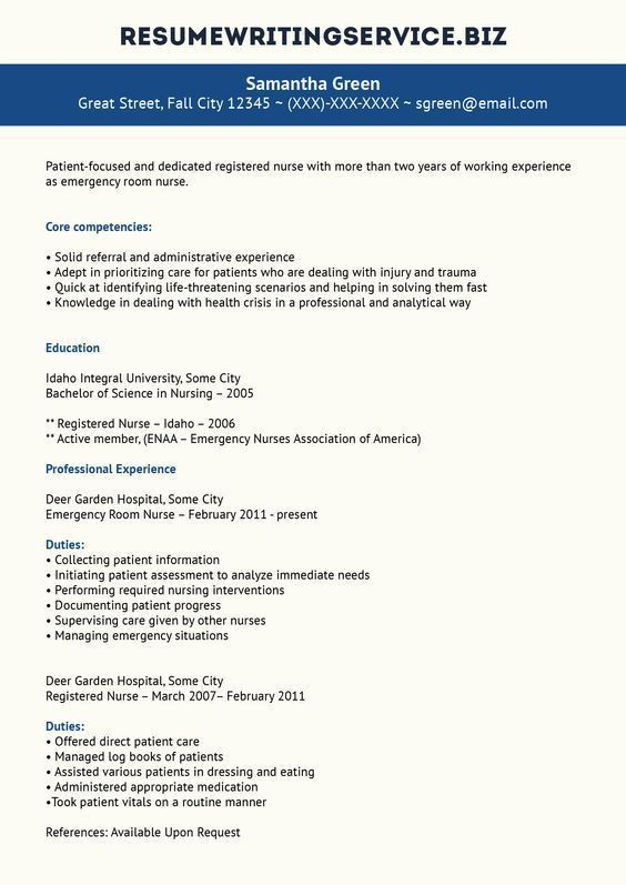 Classy Design Ideas Er Nurse Resume 16 Nurses Cv Nursing Example ...