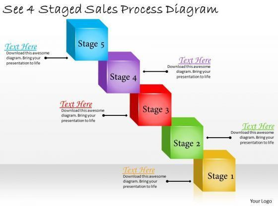 Business Plan And Strategy See 4 Staged Sales Process Diagram ...