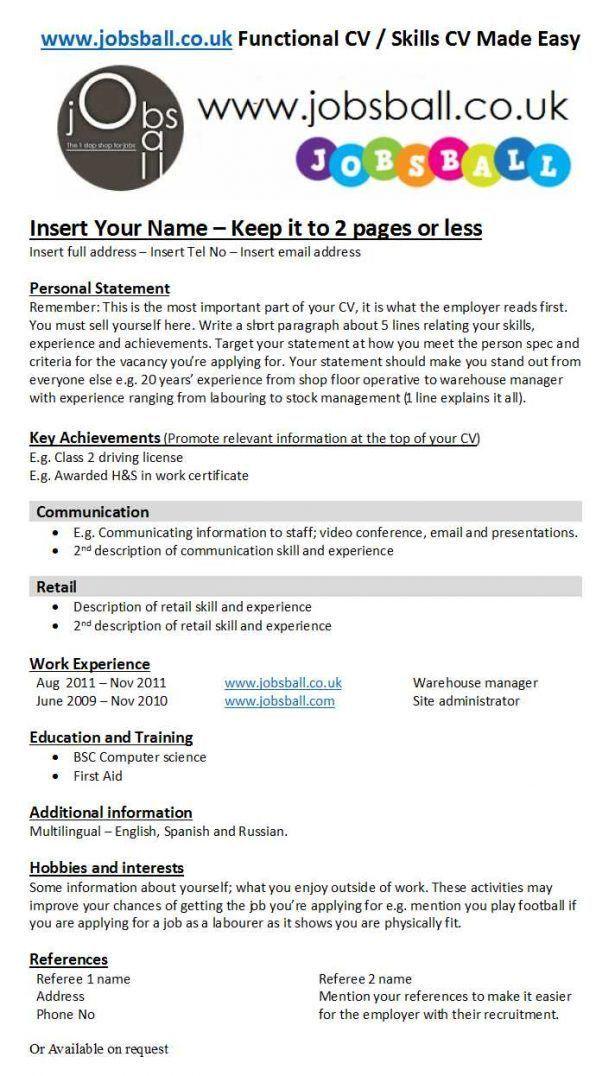 Resume : Matt Moffett Cv Format For Store Manager Bazanos ...