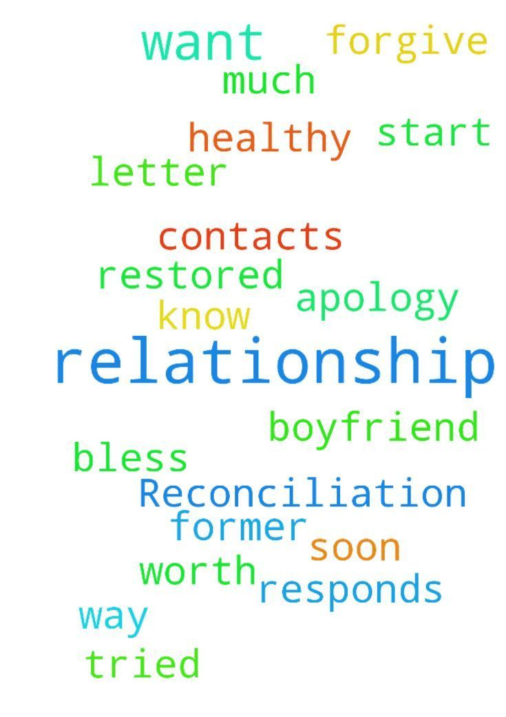 The 25+ best Apology letter to boyfriend ideas on Pinterest | What ...